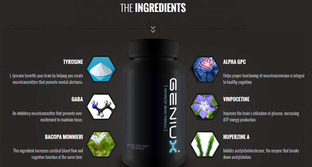 ingredients of geniux